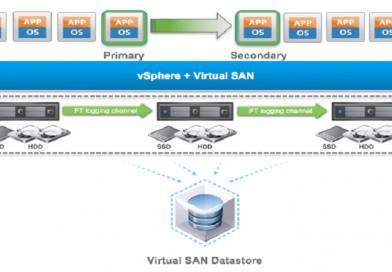 Supermicro® Virtualization Solutions