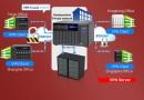 Cách thiết lập QNAP NAS thành một VPN server
